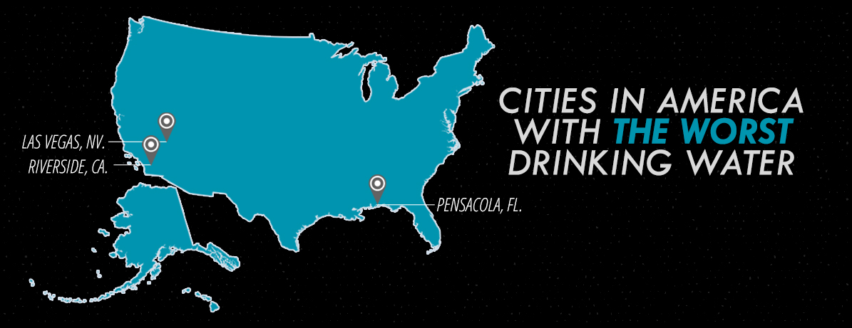 American Cities with Worst Water