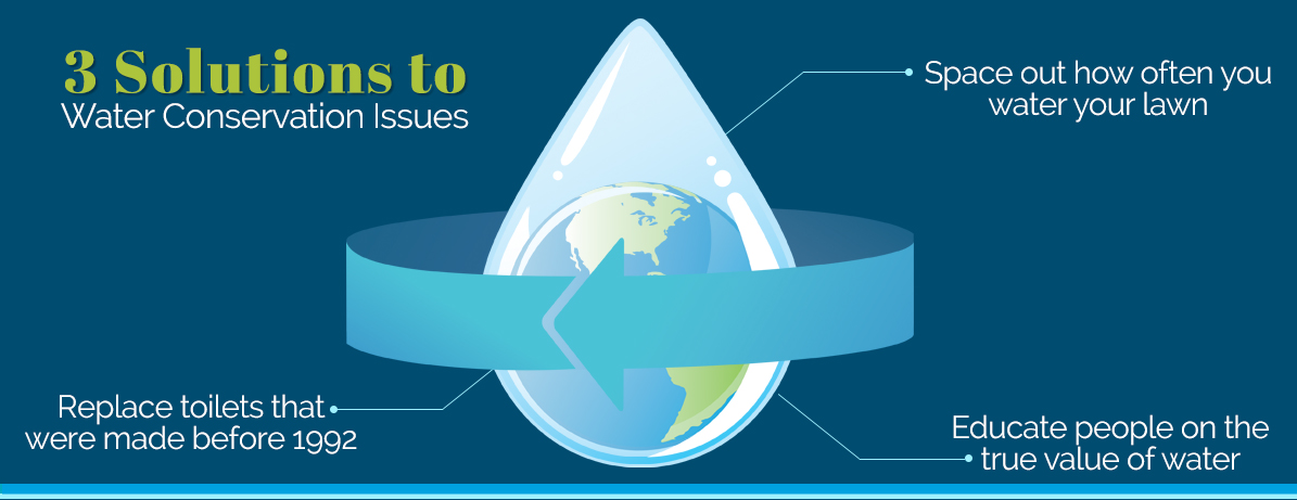 3 solutions to water conservation issues